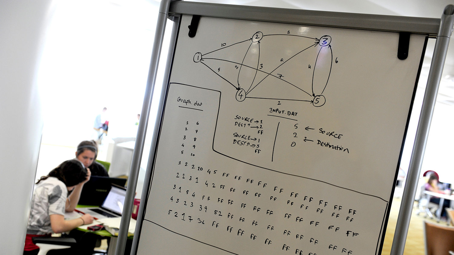 data on a whiteboard